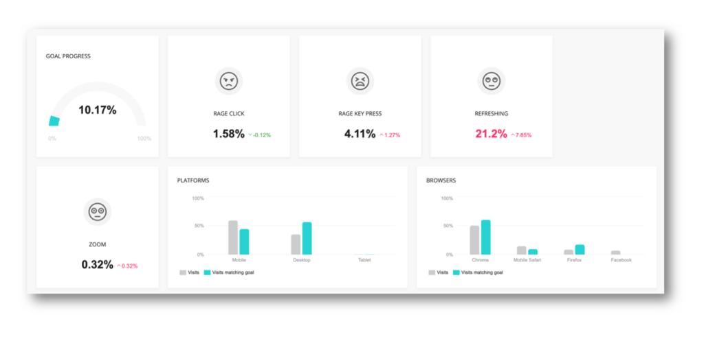 UX Automation iExperience Metrics