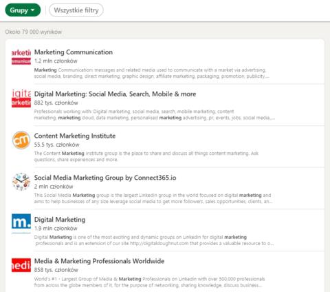 Przykłady grup związanych z marketingiem_Aktywność na LinkedIn