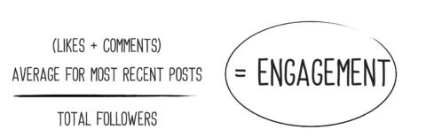Influencer_marketing_przykłady